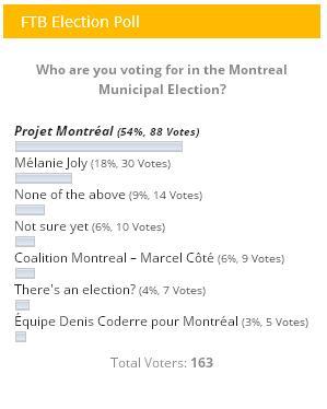 web poll