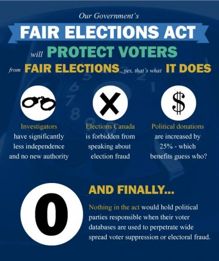 fair-elections-act