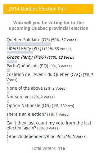 2014 quebec election poll
