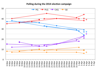 QC_polling_campaign_2014