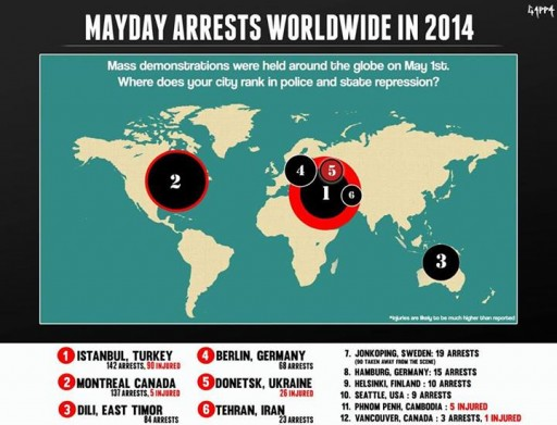may day arrests 2014 chart