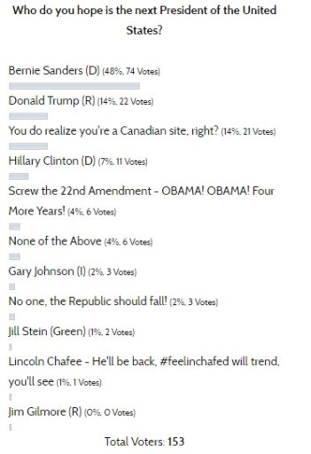 us election poll